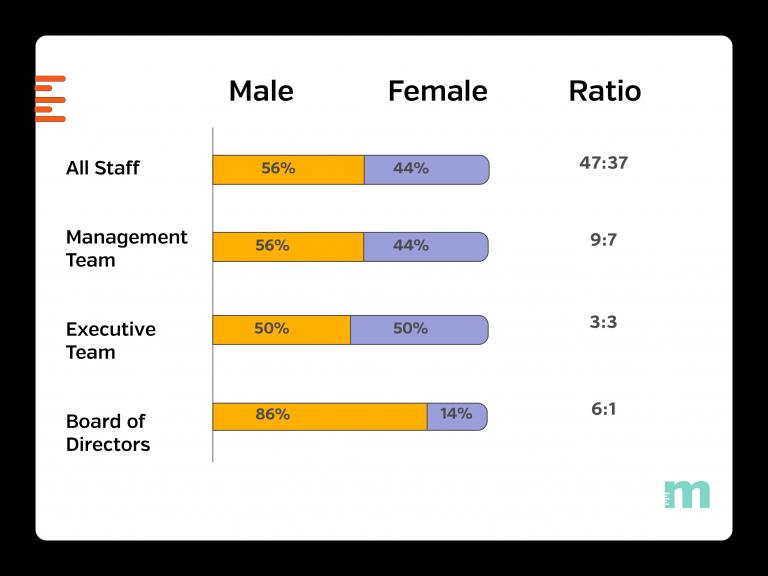 Gender_Ratio_2020